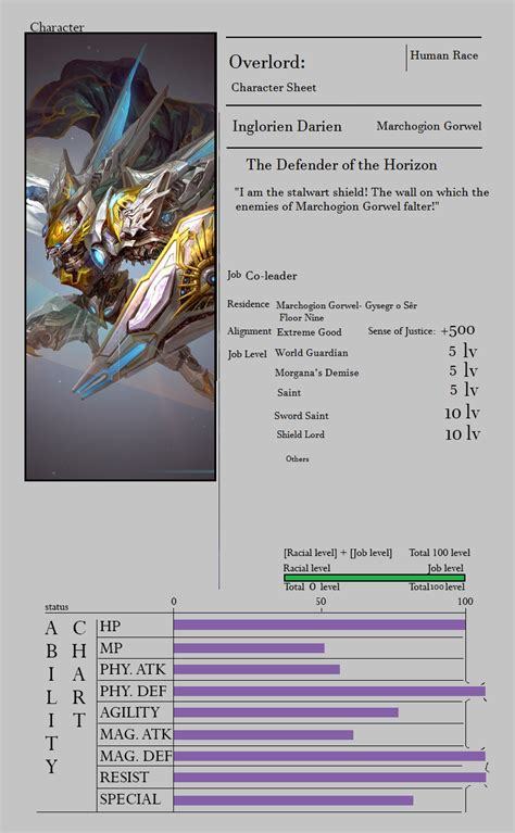 Off the Edge of the Map: An Overlord RP (OOC) [No longer
