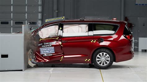2017 Chrysler Pacifica driver-side small overlap IIHS